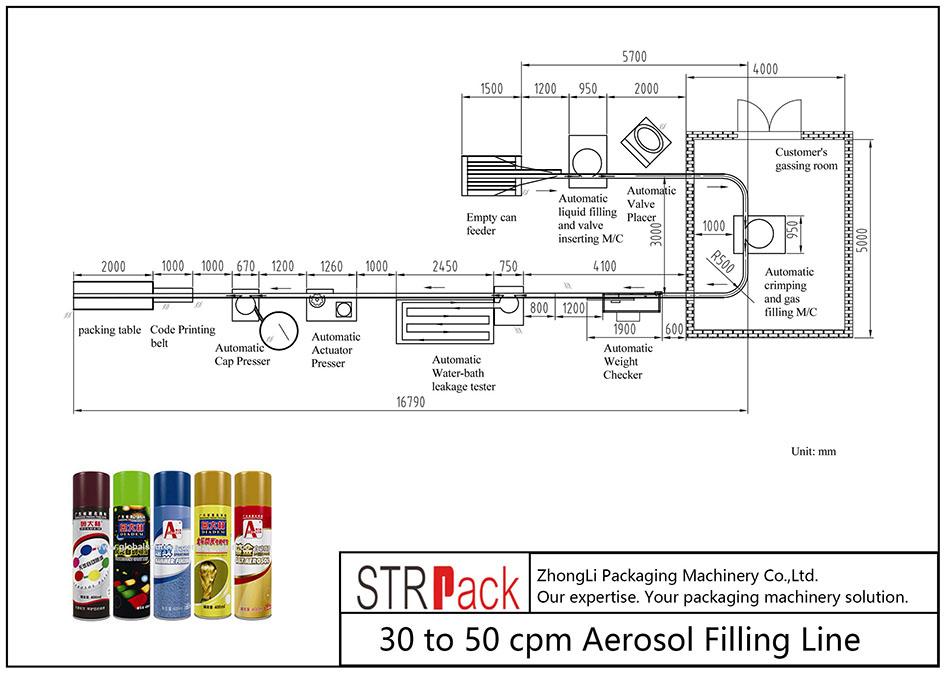 To० देखि c० सीपीएम एरोसोल फिलिंग लाइन