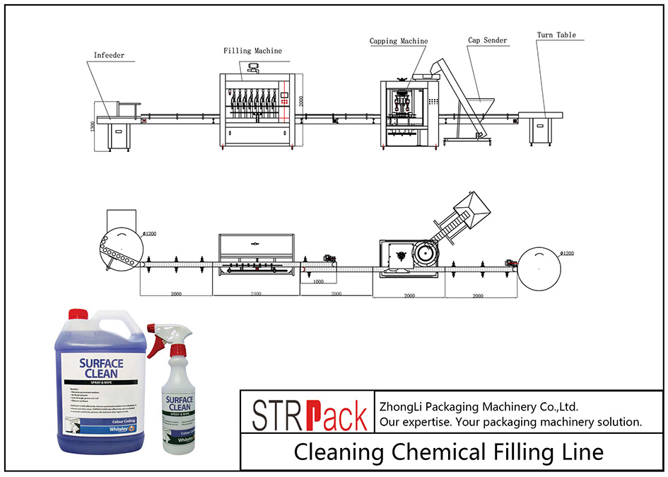 स्वचालित सफाई रासायनिक भरने लाइन