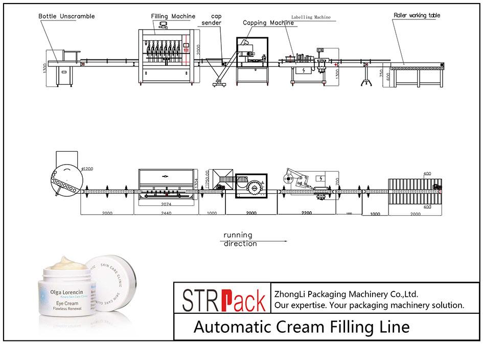 स्वचालित क्रीम भरिने लाइन