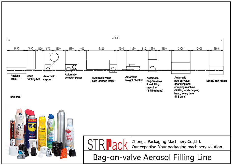 स्वचालित ब्याग-मा-भल्भ एयरोसोल भरिने मेसिन
